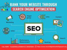 Digital marketer Seo Marketing, Digital Marketing, Performance Measurement, Search Engine Optimization, Social Media, Make It Yourself, Business, Places, Store