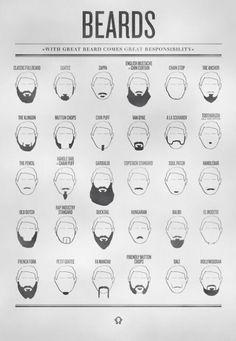 I had no idea there were so many types of beards and mustaches. Beards And Mustaches, Hipsters, Aldo Conti, Beard Love, Full Beard, Epic Beard, Art Of Manliness, Great Beards, Beard No Mustache