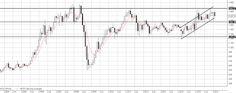 Фондовый рынок России: ММВБ близок к историческим максимума
