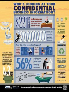 data breach infographic - Google Search