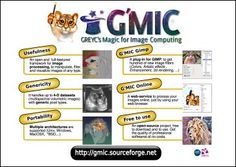 G'MIC - GREYC's Magic for Image Computing: An Open and Full-Featured Framework for Image Processing