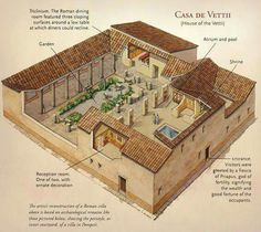 Architectural layout of the Roman villa, House of the Vettii, Pompeii Roman Architecture, Historical Architecture, Ancient Architecture, Ancient Rome, Ancient Greece, Ancient History, Villa Romaine, Greece House, Rome Antique