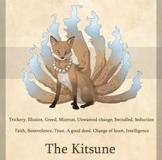 Kitsune is the Japanese word for fox. This graphic details words and phrases commonly used when talking talking about kitsune.