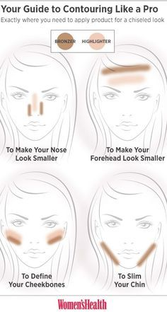 Your Guide to Contouring like a Pro | Bronzer - Hi...