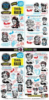 How to draw 1940s HAIR tutorial by STUDIOBLINKTWICE