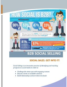 Social Selling: Facts and Stats