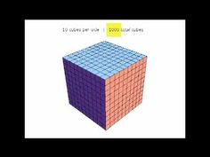 Produced to help my son memorize his cubes for Classical Conversations. http:--demonstrations.wolfram.com-CubeOfCubes- http:--www.eaieducation.com-Product-53...