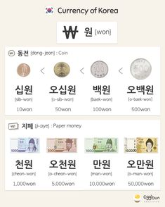 Learn Korean with Eggbun! Learn Korean with Eggbun! Learn Basic Korean, How To Speak Korean, Korean Words Learning, Korean Language Learning, South Korean Language, Korean Phrases, Korean Quotes, Korean Slang, Language Study