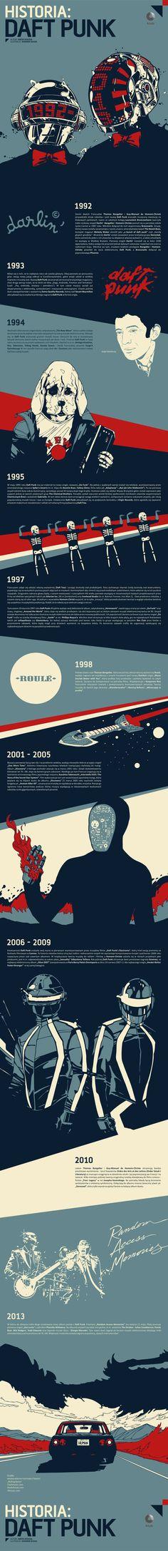 Historia Daft Punk by Marcin Kowalik