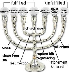 Feast of YHWH Menorah. Holy Days of our Lord Trumpets Zola teaches on Rosh Hashanah, the Jewish New Year, as a day of celebration and merriment. It is also a time that the seriousness of sin begins to weigh on the hearts of the Jewish people. We see how the ceremonial horns, shofars, are made.