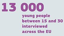New Eurobarometer Survey on young people reveals decreasing involvement in out-of-school activities