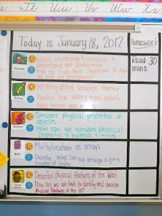 Organize Learning Goals and Essential Questions for your lessons