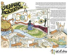 My take on the history of graphic facilitation scribbled way, way back in 2009.