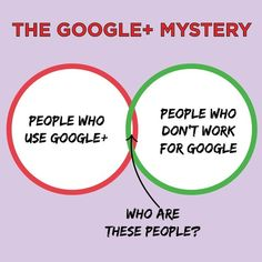 Can you help us solve the big Google+ mystery?? Who are these people?! Funny social media for your Friday :)