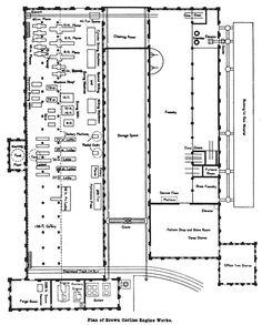 The accompanying drawings give an outline plan and elevations of the new plant of the Brown Corliss Engine Co. The shops are located at Corliss, Wis., on the main line of the Chicago, Milwaukee 8: St. Paul Ry., and about 23 miles south of Milwaukee. The machine shop and foundry buildings run north and south, the machine shop being on the west side of the foundry, with a space of 65 feet between them.