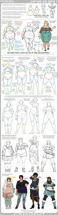 Tutorial diferentes tipos de gordas