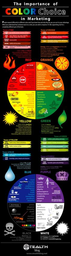 La importancia de la elección del color en marketing #infografia #infographic #marketing