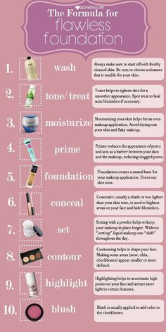 Make up and skin care is generally regarded as women's forte. Men seldom indulge in 'Make up and skin care'. Many men do care for their skin but make up is really alien to most men. Treating make up and skin care as different to Makeup 101, Makeup Guide, Makeup Hacks, Makeup Inspo, Makeup Brushes, Makeup Ideas, Beauty Makeup Tips, Makeup Basics, Basic Makeup Kit
