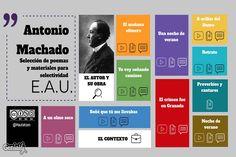 Antonio Machado selectividad son recursos para acercarse a su vida, obra y contexto además de recopilar los poemas que entran en selectividad