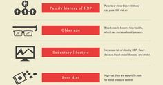5. What causes high blood pressure?