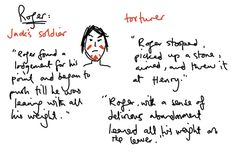 Lord of the Flies | Language and Literature