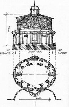 Gian Lorenzo Bernini. San Andrea del Quirinal, Roma. Planta y alzado.