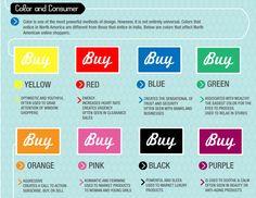 Kissmetric kleurenpsychologie en kleurenmarketing