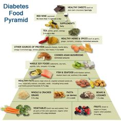 Making Smart Food Decisions Will Positively Impact Your Type 2 Diabetes #diabetes#food                                                                                                                                                     More