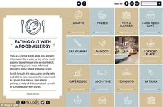 Now those with a range of common - and less common - food allergies will be able to make informed restaurant decisions thanks to a new interactive map Common Food Allergies, Nut Allergies, Healthy Filling Snacks, Yummy Snacks, Greek Yogurt Brands, Pear Smoothie, Food Intolerance, Diet Drinks, Diet Plans To Lose Weight