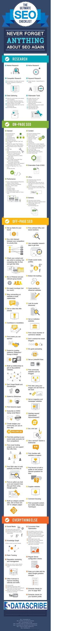 Use this #SEO #Checklist to ensure your site is well optimized for #search #engines. If you're just getting started with optimizing sites, here's a handy #SEO checklist you can keep on hand during your projects. for more details on seo visit us @ http://datascribedigitalmarketing.com/seo-services/