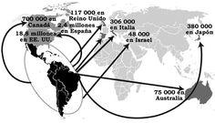 Rentería Pedraza, V. H. (2015). Panorama socioeconómico de la migración internacional originada en América Latina y el Caribe: estado de la cuestión [Figura 2]. Acta Universitaria, 25(2), 3-14. doi: 10.15174/au.2015.665