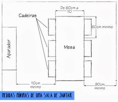 Medidas padrão mínimas para salas de jantar/copas.