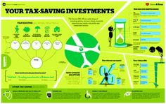 Saving for Tax 80C -Infographic