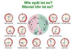 Die Uhr noch graphischer
