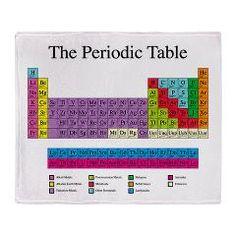 Periodic Table Stadium Blanket #chemistry #science