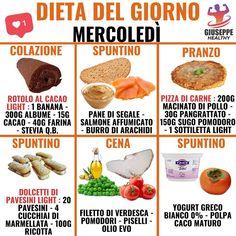 la giornata della dieta militare 2020