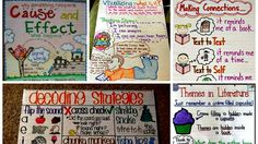 Borrow from the best! These teachers created amazingly effective anchor charts for reading comprehension skills. You're going to love them all!