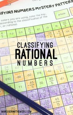 Classifying Rational Numbers - a fun mystery pattern activity to practice classifying rational, integer, and whole numbers.  Math can be fun! | maneuveringthemiddle.com