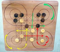 Equipment The game of Surakarta is played on a special board of 6 x 6 points connected orthogonally to form a grid. Additionally, eight ... Surakarta, Wooden Board Games, Wood Games, Kids Party Games, Diy Games, Homemade Board Games, Diy Cadeau Noel, Medieval Games, Wood Toys Plans
