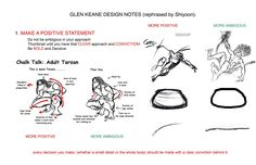 Disney Character Designer, Shiyoon Kim, recently put together the following pages based on the notes of master animator, Glen Keane.
