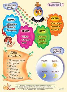 Przypomnij sobie pory roku, dnia i nazwy dni tygodnia oraz miesiące:-) How To Speak Russian, Learn Russian, Rules For Kids, Math For Kids, Early Learning, Kids Learning, Physical Activities For Kids, Russian Lessons, Russian Alphabet