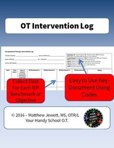 This Form Can Be Used To Keep Track Of All Iep Team Meetings