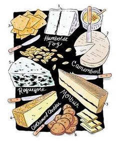 How to set up the ultimate cheese board. This cheese board is brought to you by Sedlák Reserve Cheddar! Wine And Cheese Party, Wine Cheese, Tapas, Party Entertainment, Food Illustrations, Appetizers For Party, Food Hacks, Food Tips, Cooking Tips