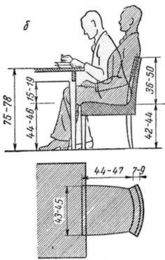 Функциональные размеры мебели. Размеры стульев