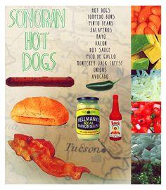 idlized sonoran hot dog #bbq #recipe #hotdog