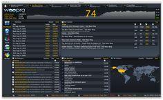 Website Traffic data dashboard by Woopra