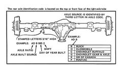 1964 67 single feed holley carburetor components diagram