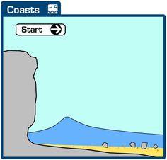 Animation about how coastal erosion happens BBC