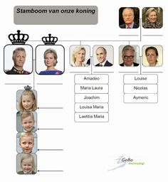 Dag van de dynastie Kingdom Of The Netherlands, Carolingian, In Ancient Times, All Over The World, Breakup, Vans, Education, History, School