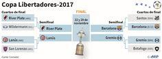 Conmebol publica fechas para las semifinales de ida y vuelta de Copa Libertadores 2017 | Fútbol Internacional | Deportes | El Universo